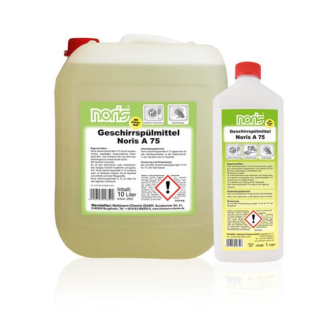 Reinigungsmittel Für Markisenstoff : reinigungsmittel f r den k chenbereich bersicht ~ Sanjose-hotels-ca.com Haus und Dekorationen